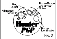 PGP Rubber Cover Diagram